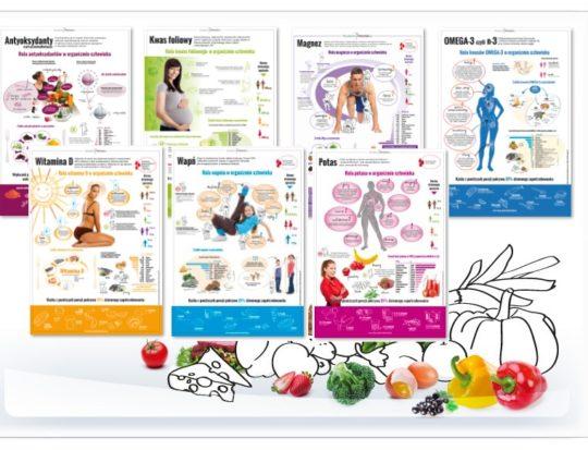 infografiki - plansze edukacyjne
